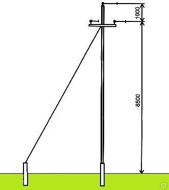 оснастка для линий электропередач
